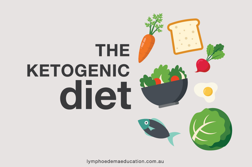 The Ketogenic Diet - Lymphoedema Education Solutions